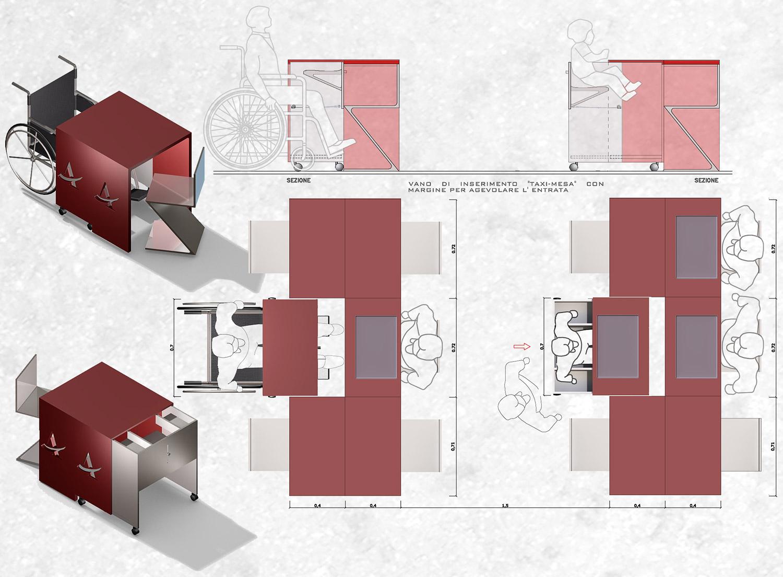 Progettazione locali commerciali gg progetti for Progettazione di idee di scantinato