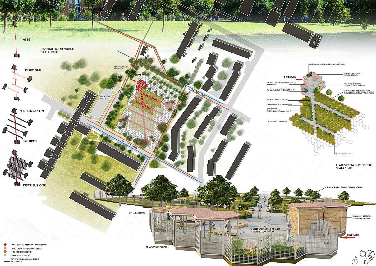 Concorso orti per tutti bologna gg progetti for Progetti di costruzione domestica