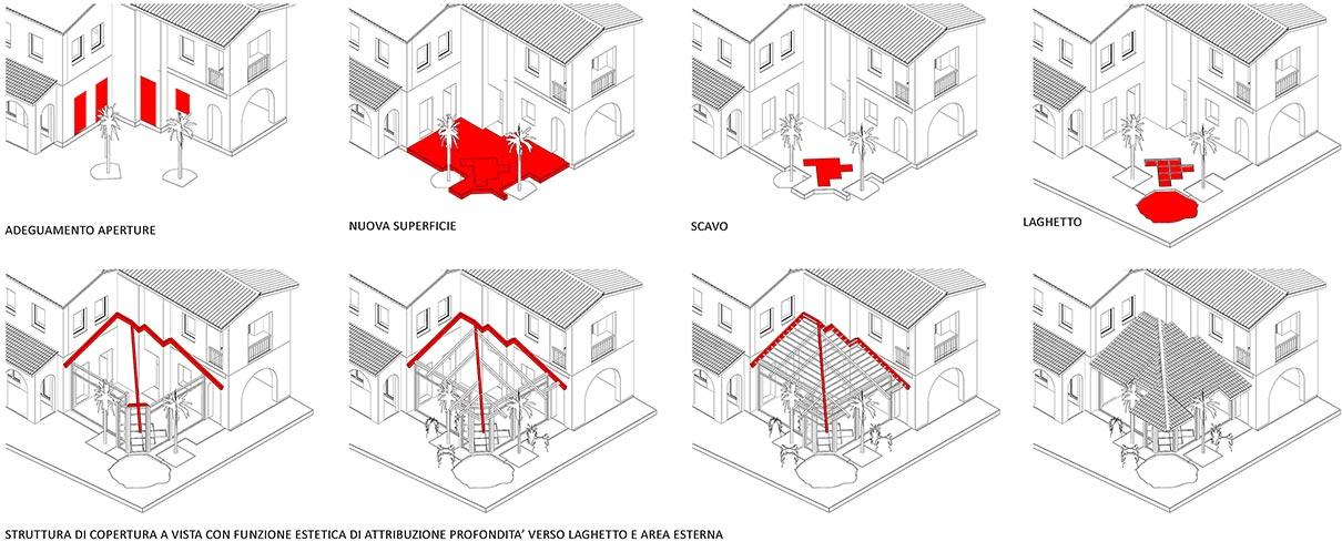 progettazione-villa-Dubai_8